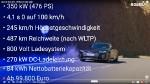 Audi e-tron GT – WOW, ist der geil!_1